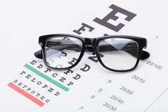 Tabelle für Sehvermögentest mit Gläsern über ihm Stockfoto