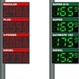 Tabelle mit dem Preis des Benzins an den Tankstellen I Stockbilder