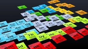 Tabla de elementos periódica en negro stock de ilustración