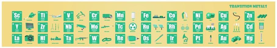 tabla peridica de metal de transicin del elemento foto de archivo - Tabla Periodica Metales Transicion