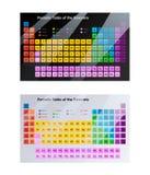 Tabla periódica para los ejemplos de la química, fotografía de archivo libre de regalías