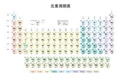 Uva de gato imagen de archivo imagen de trbol crezca 40982093 tabla peridica simple de los elementos versin del mandarn chino imgenes de archivo libres de urtaz Images