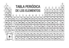 TABLA PERIODICA DE LOS ELEMENTOS - περιοδικός πίνακας των στοιχείων στην ισπανική γλώσσα γραπτή με τα 4 νέα στοιχεία απεικόνιση αποθεμάτων