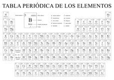 tabla periodica de los elementos periodic table of the elements in spanish language in