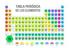 TABLA PERIODICA DE LOS ELEMENTOS -Periodic Table of the Elements in Spanish language- formed by modules in the form of hexagons. In white background with the 4 stock illustration