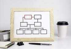 Table de bureau avec le cadre en bois, organigramme Photos stock