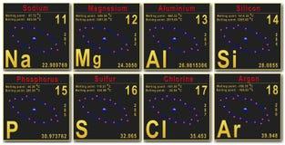 Table de Mendeleev - période 3 Photo libre de droits