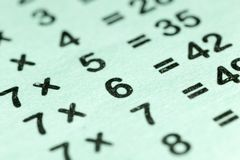 Table de multiplication comme fond Macro photographie stock
