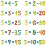 Table de multiplication de 5 Photographie stock libre de droits