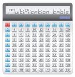 Table de multiplication de calculatrice Photographie stock libre de droits