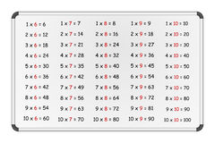 Table de multiplication sur la partie de tableau blanc Photo libre de droits