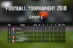 Table de résultats du football Photos libres de droits
