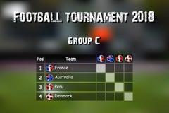 Table de résultats du football Photos stock