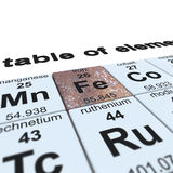 Table of elements_iron Royalty Free Stock Images