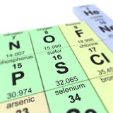 Table of elements_Sulfur. Periodic table of elements Royalty Free Stock Image