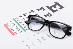 Table for eyesight test with neat glasses over it - close up studio shot Royalty Free Stock Photo