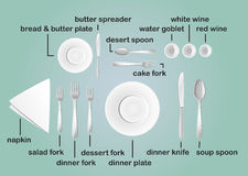 Table layout Royalty Free Stock Photos