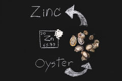 Table périodique de capsule supplémentaire de nourriture de zinc d'huître photos libres de droits