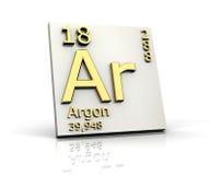 table périodique de forme d'éléments d'argon Image libre de droits