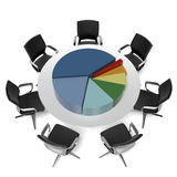 Table with pie chart Royalty Free Stock Photography