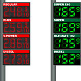 Table with the price of gasoline at gas stations i Stock Images