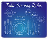 Table serving rules Stock Photo