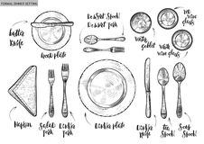 Table setting, top view. Vector hand drawn illustrations with original custom font captions. vector illustration