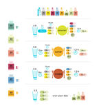 Table of taking pills, infographic for your design Royalty Free Stock Image