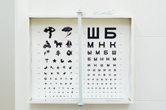Table for testing of sight with Russian letters Stock Photos