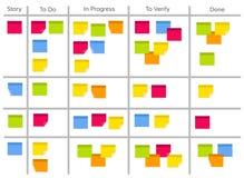 Tableau blanc pour le développement agile Photos stock