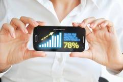Tableau de bord ou interface de ventes de périphérique mobile pour surveiller vos affaires en ligne Image stock