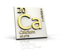 Tableau de forme de calcium des éléments périodique Image libre de droits