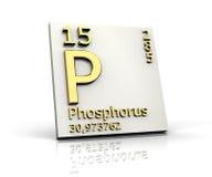 Tableau de forme de phosphore des éléments périodique Images stock