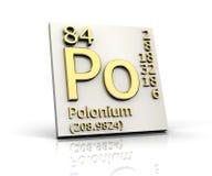 Tableau de forme de polonium des éléments périodique Photo stock