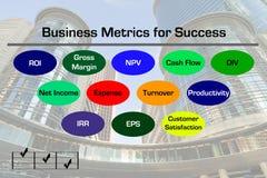 Tableau de métrique d'affaires Images stock
