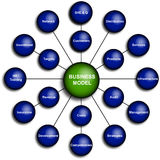 Tableau de modèle économique Images libres de droits