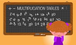 Tableau de multiplication Photographie stock