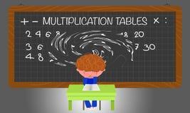 Tableau de multiplication Photo libre de droits