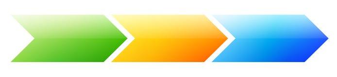 Tableau de processus d'affaires de produit Image libre de droits