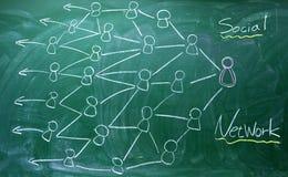 Tableau de réseau social de dessin Photo libre de droits