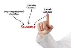 Tableau de réussite Photos libres de droits