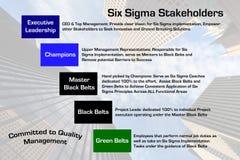 Tableau de six dépositaires de sigma Photo stock