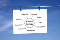 Tableau de stratégie commerciale Photo stock