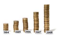 Tableau des pièces de monnaie. Photographie stock libre de droits