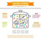 Tableau des vitamines dans les légumes Images stock
