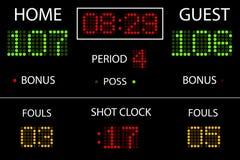 Tableau indicateur de basket-ball Images libres de droits