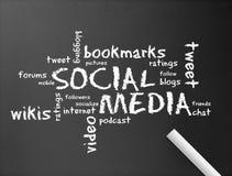 Tableau - medias sociaux