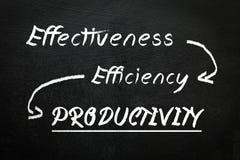 Tableau noir avec l'efficacité, l'efficacité et la productivité des textes image libre de droits