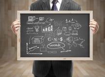 Tableau noir avec la stratégie commerciale Images stock