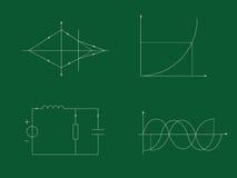 Tableau noir de la physique Photo stock